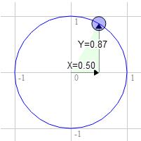 WebGL 2D Rotation